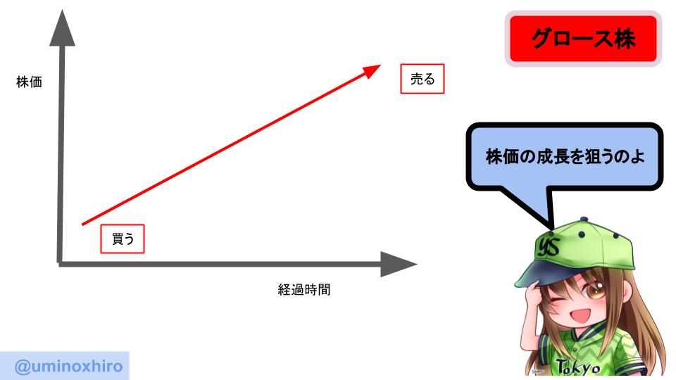f:id:umihiroya:20200714005118p:plain