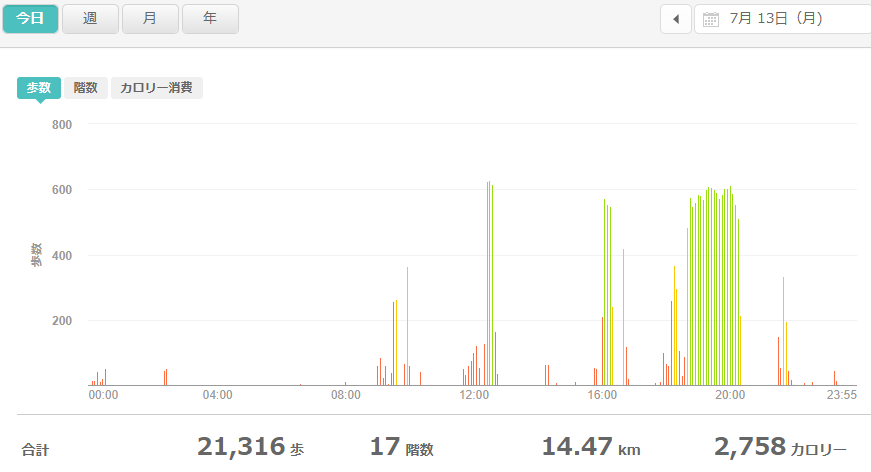 fitbitログより 運動データ2020年7月13日分