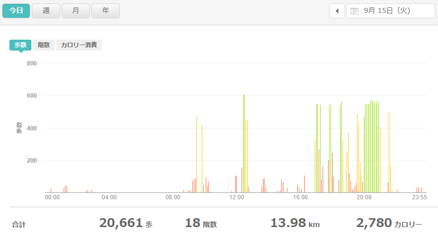 fitbitログより 運動データ2020年9月15日分