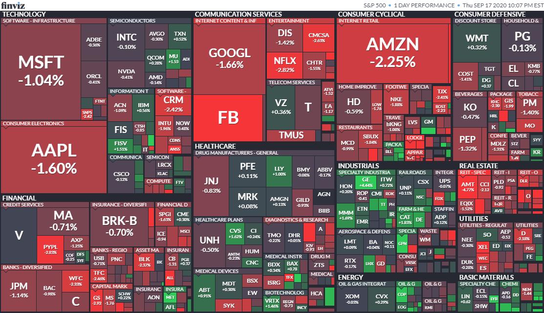 S&P500ヒートマップ(9月17日)