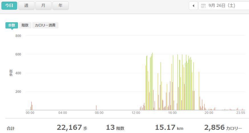 fitbitログより 運動データ2020年9月26日分