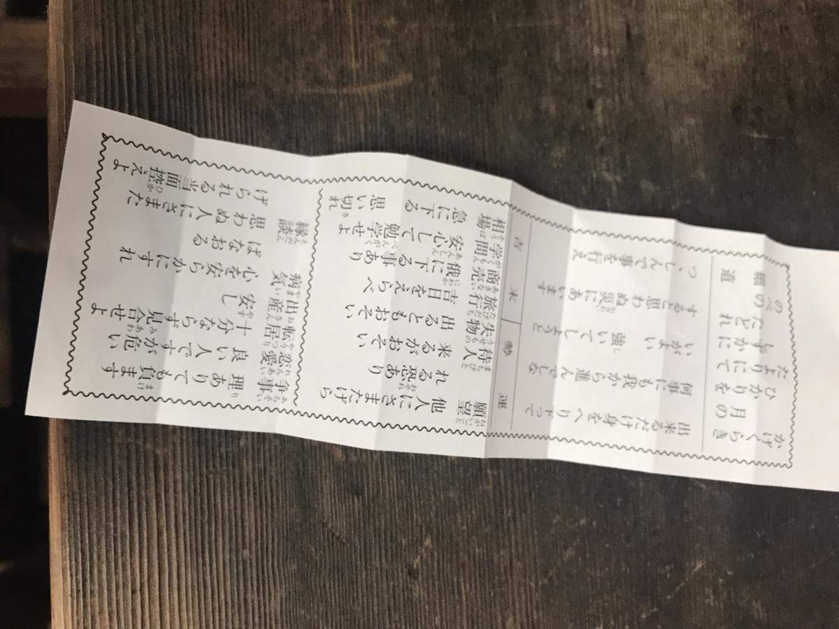 蛸薬師堂(永福寺)のおみくじ