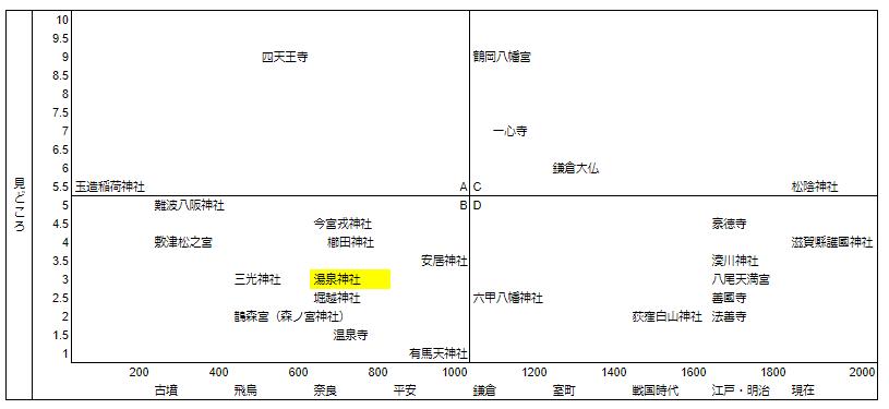 湯泉神社マトリクス