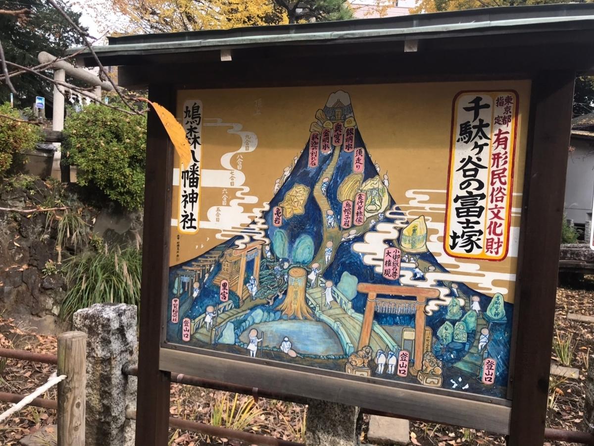 千駄ヶ谷富士塚