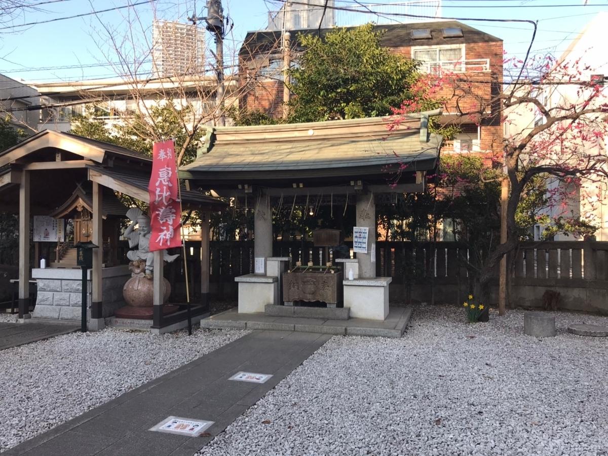 雑司ヶ谷大鳥神社の手水舎(てみずや)