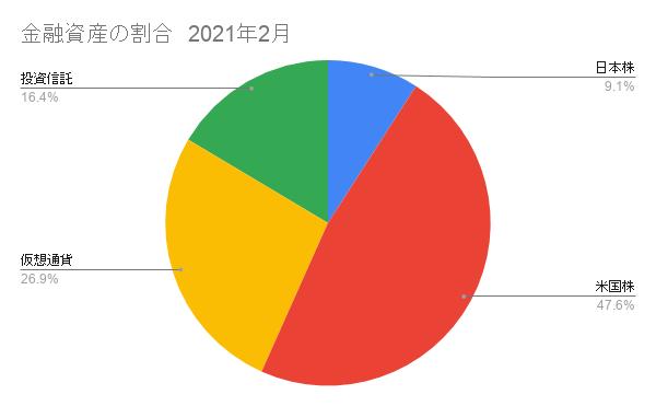 f:id:umihiroya:20210301010616p:plain
