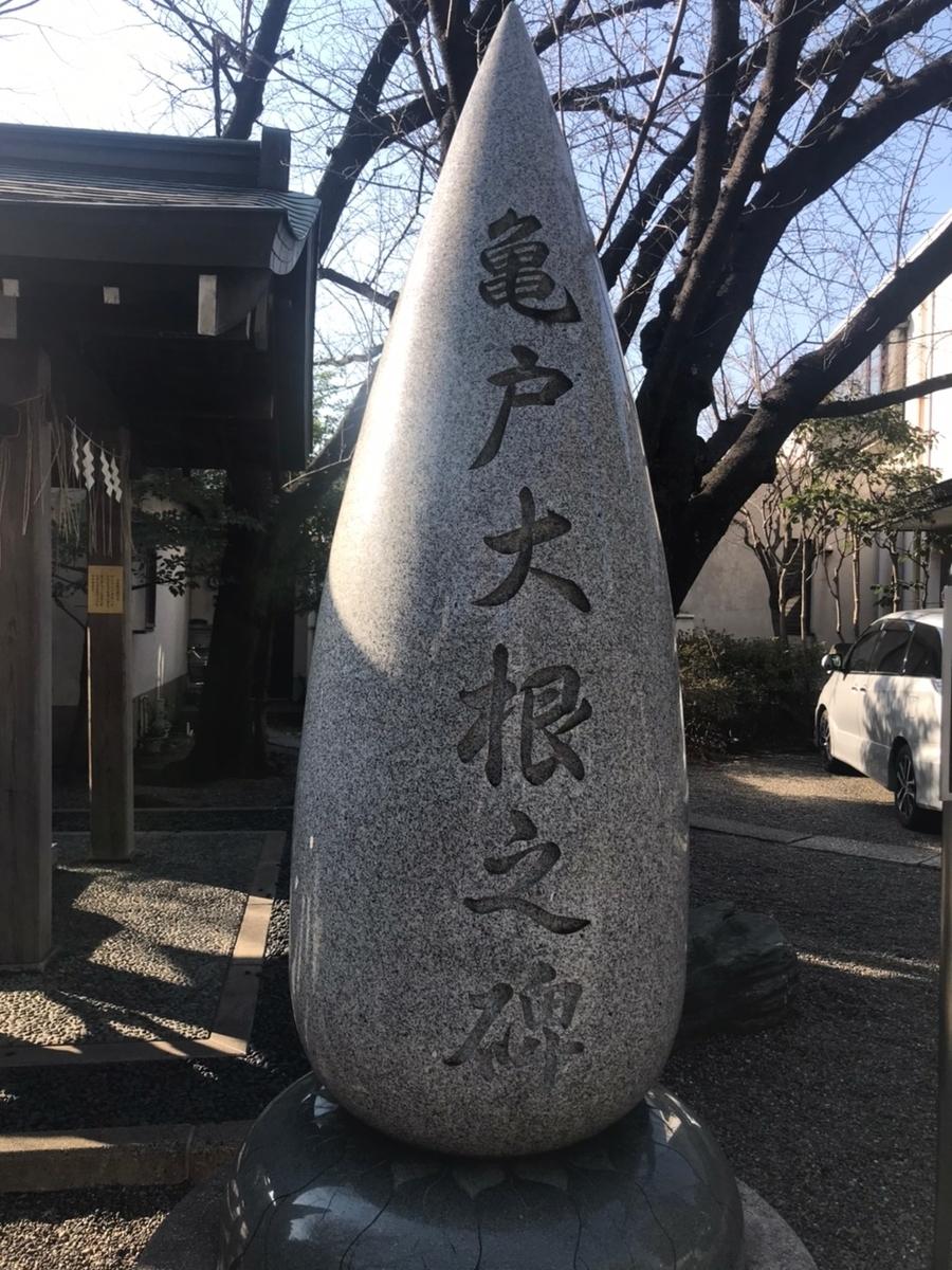亀戸大根の碑