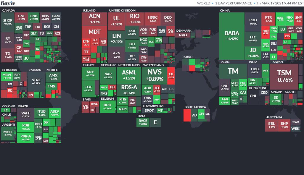 2021年3月19日世界株式ヒートマップ