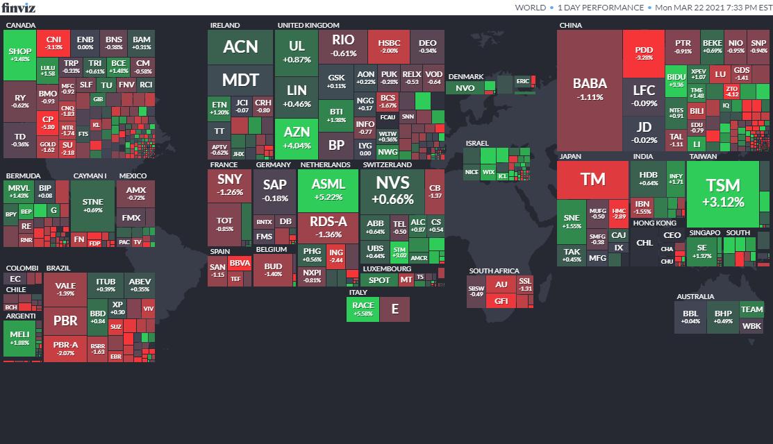 世界の株価 2021年3月22日