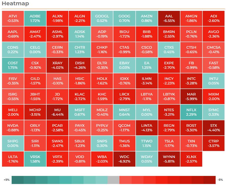 NASDAQ100 ヒートマップ 2021年3月23日