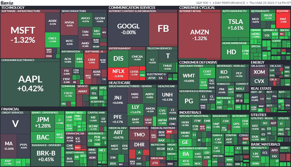 S&P500ヒートマップ 2021年3月25日