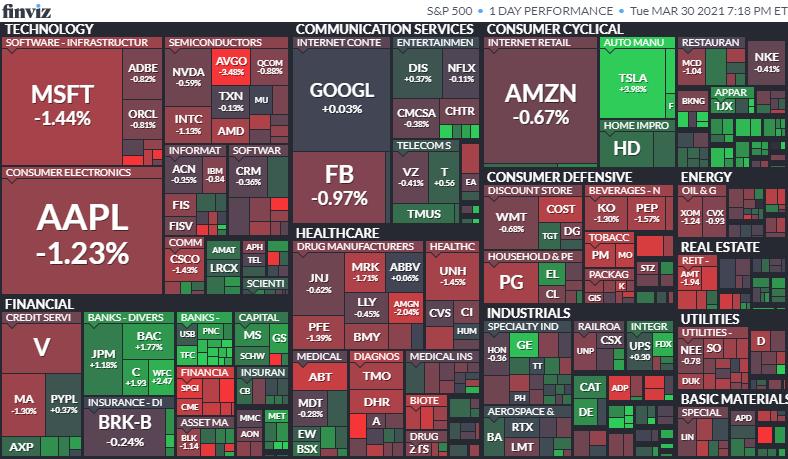 S&P500ヒートマップ 2021年3月30日