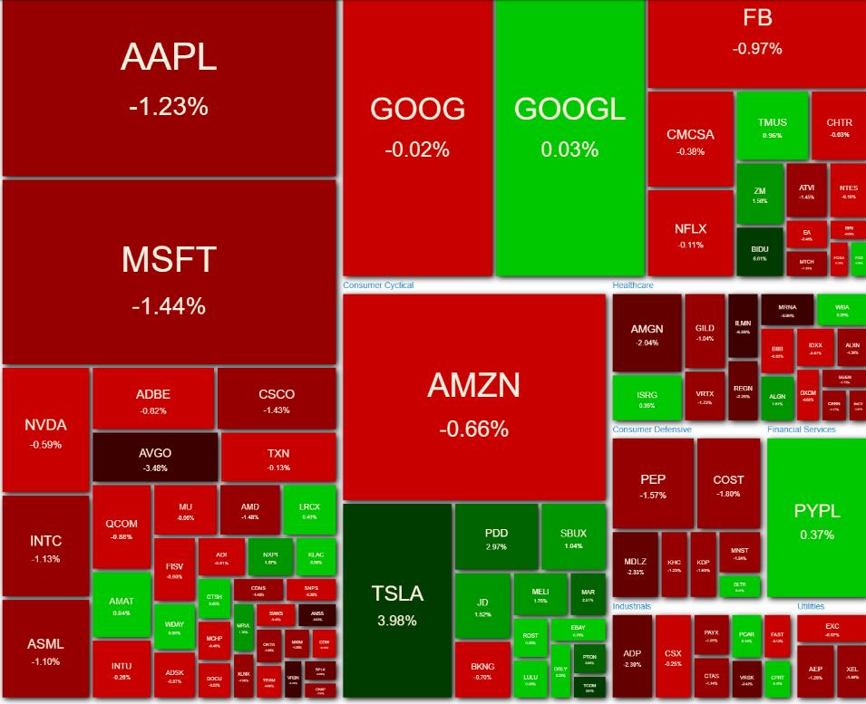 NASDAQ100 ヒートマップ 2021年3月30日