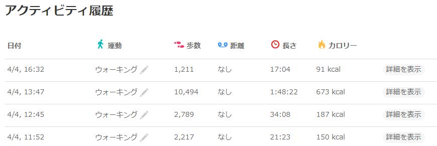 fitbitログより 運動データ2021年4月4日