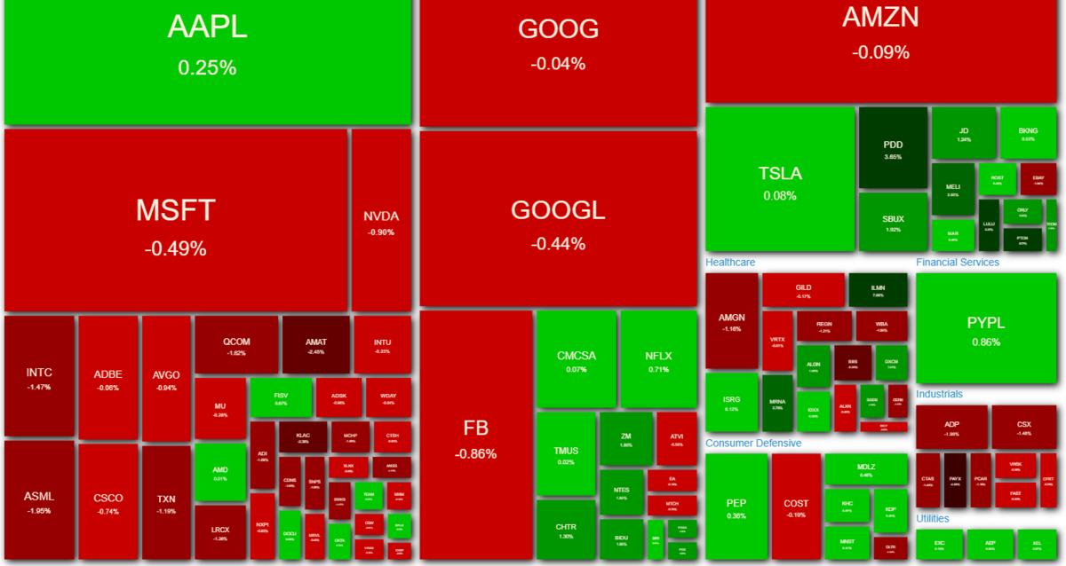 NASDAQ100 ヒートマップ 2021年4月6日