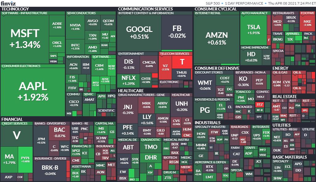 S&P500ヒートマップ2021年4月8日