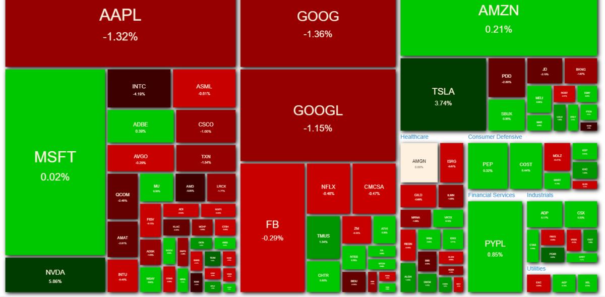 NASDAQ100 ヒートマップ 2021年4月12日