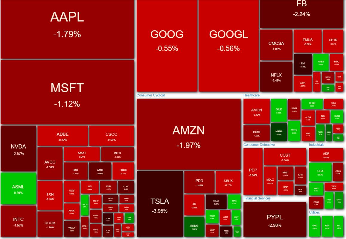 NASDAQ100 ヒートマップ 2021年4月14日