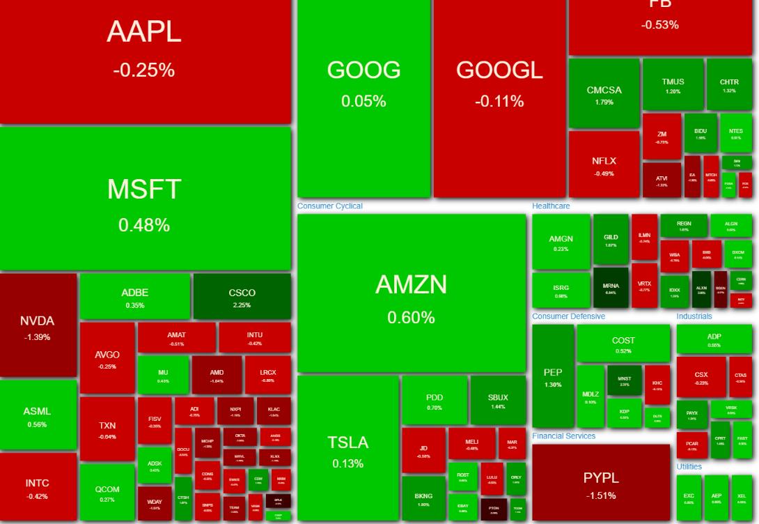 NASDAQ100 ヒートマップ 2021年4月16日
