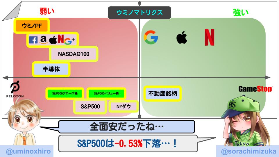 f:id:umihiroya:20210420091808p:plain