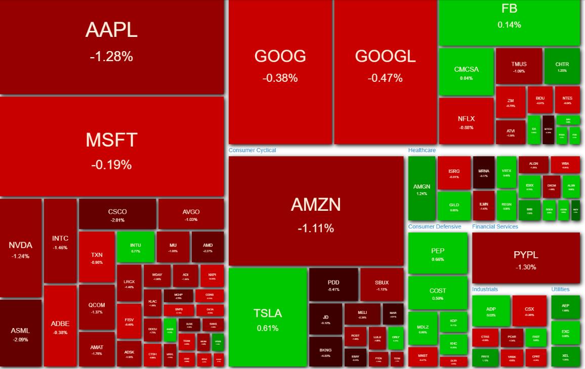 NASDAQ100 ヒートマップ 2021年4月20日