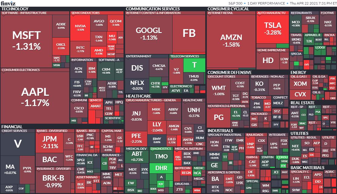 S&P500ヒートマップ2021年4月22日