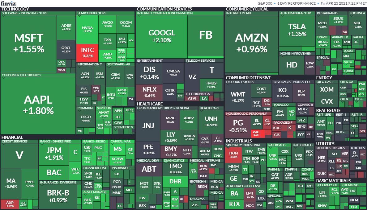 S&P500ヒートマップ2021年4月23日