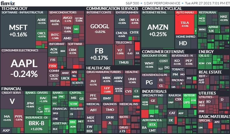 S&P500ヒートマップ2021年4月27日