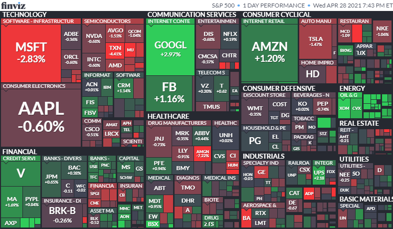 S&P500ヒートマップ2021年4月28日