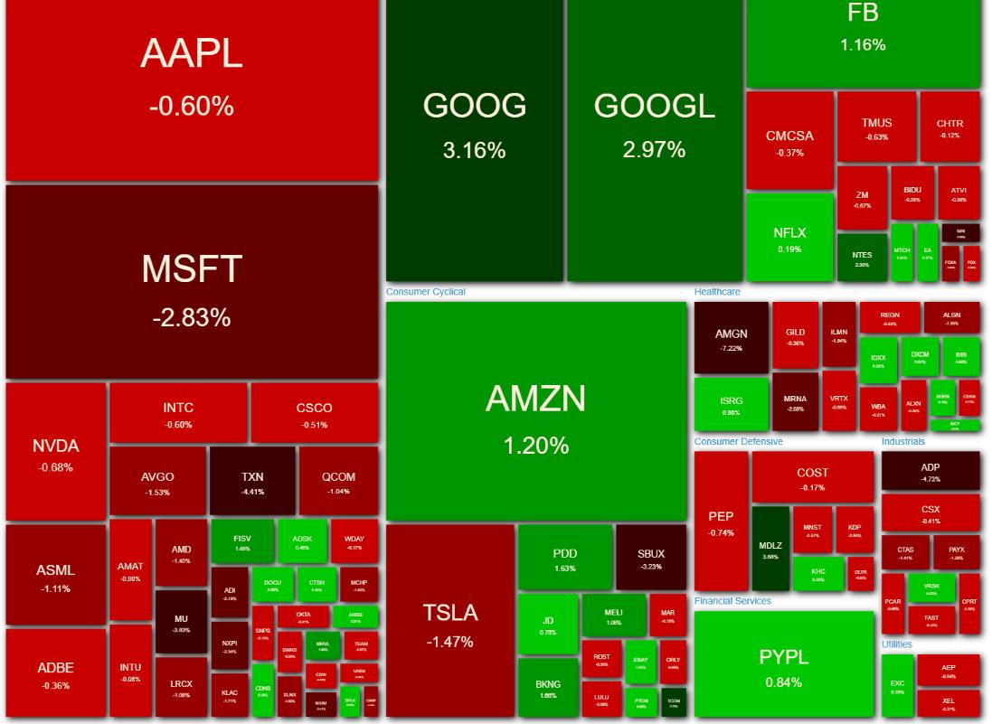 NASDAQ100 ヒートマップ 2021年4月28日