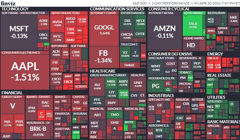 S&P500ヒートマップ2021年4月30日