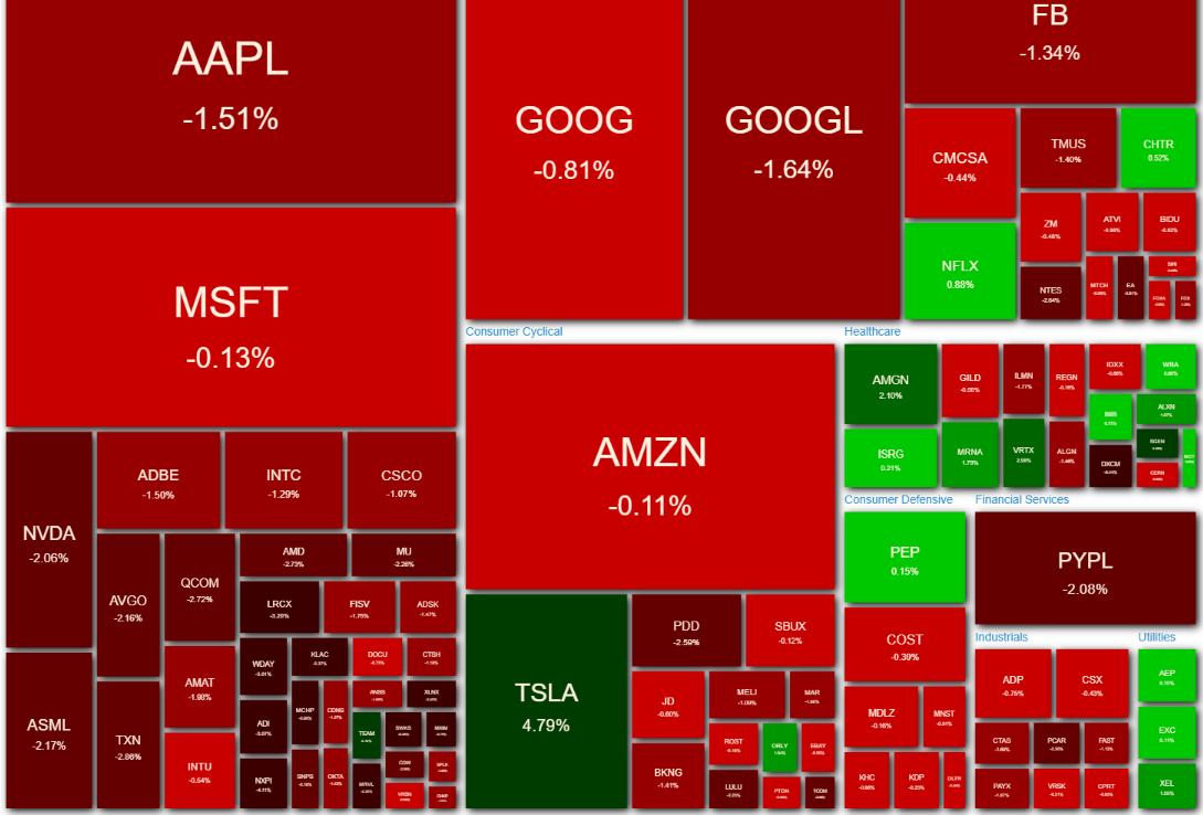 NASDAQ100 ヒートマップ 2021年4月30日