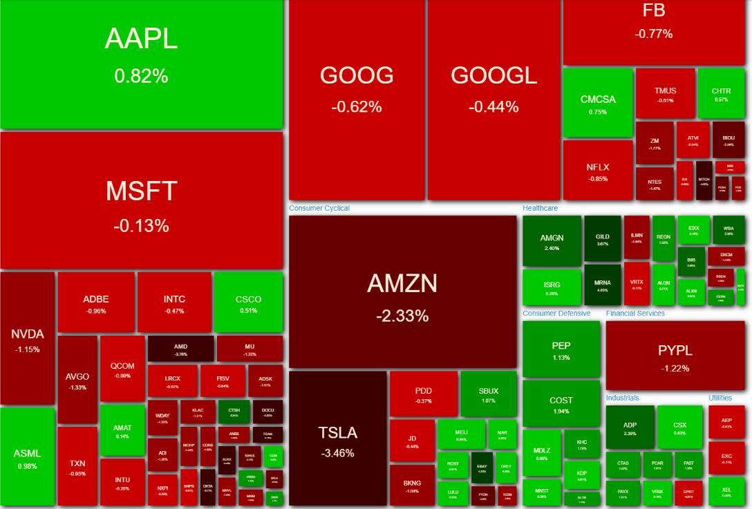 NASDAQ100 ヒートマップ 2021年5月3日