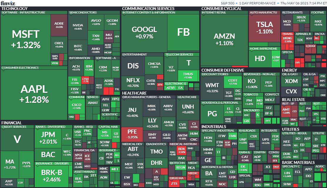S&P500ヒートマップ2021年5月6日