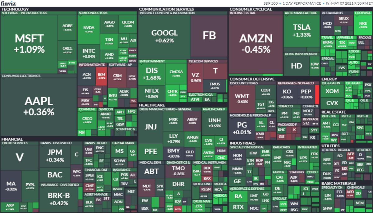 S&P500ヒートマップ2021年5月7日