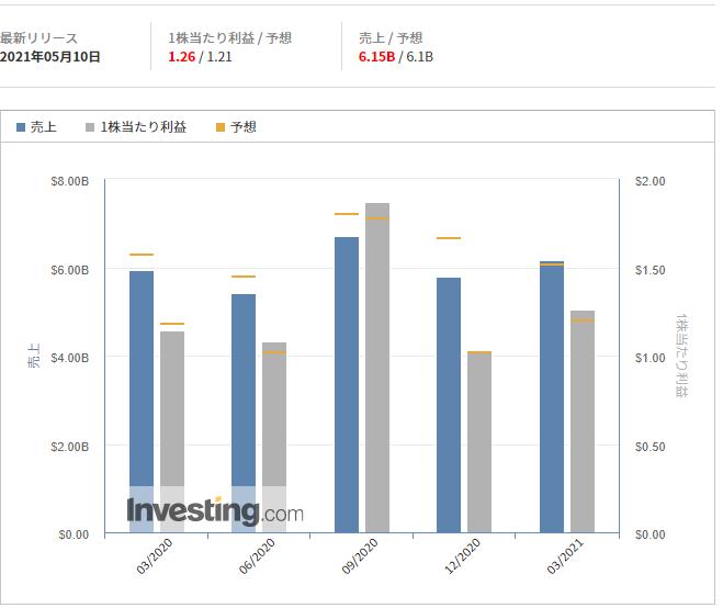 デューク・エナジー【DUK】@Investing.com