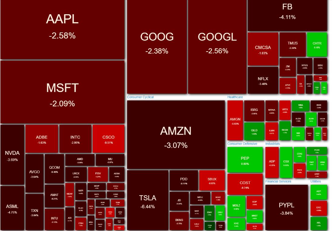 NASDAQ100 ヒートマップ2021年5月10日