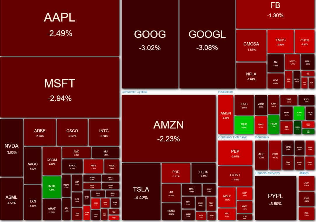 NASDAQ100 ヒートマップ2021年5月12日