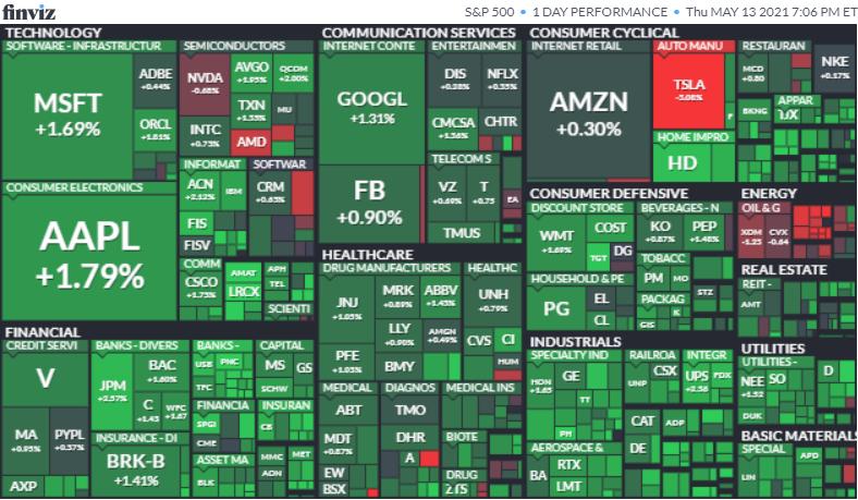 S&P500ヒートマップ2021年5月13日