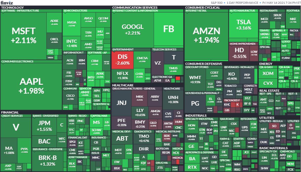 S&P500ヒートマップ2021年5月14日