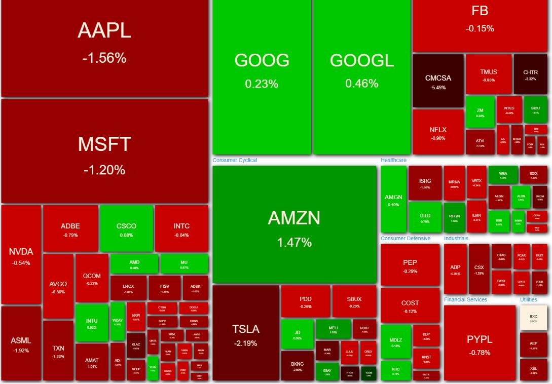 NASDAQ100 ヒートマップ2021年5月17日