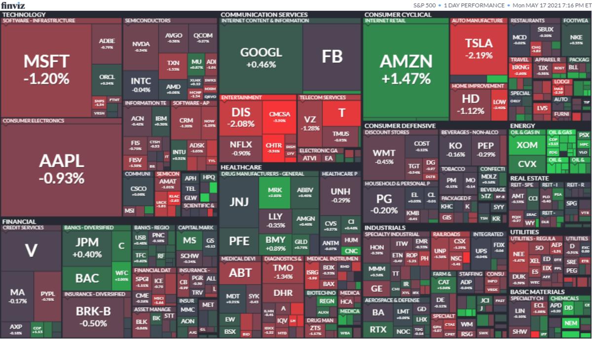 S&P500ヒートマップ2021年5月17日