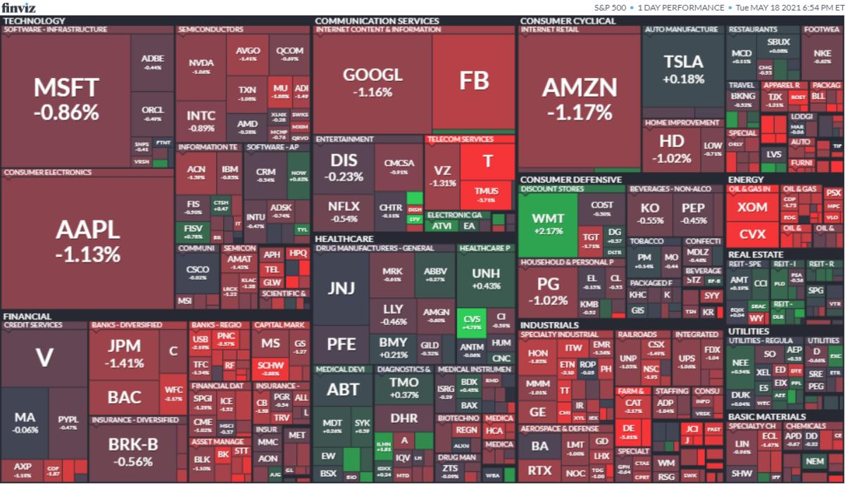 S&P500ヒートマップ2021年5月18日