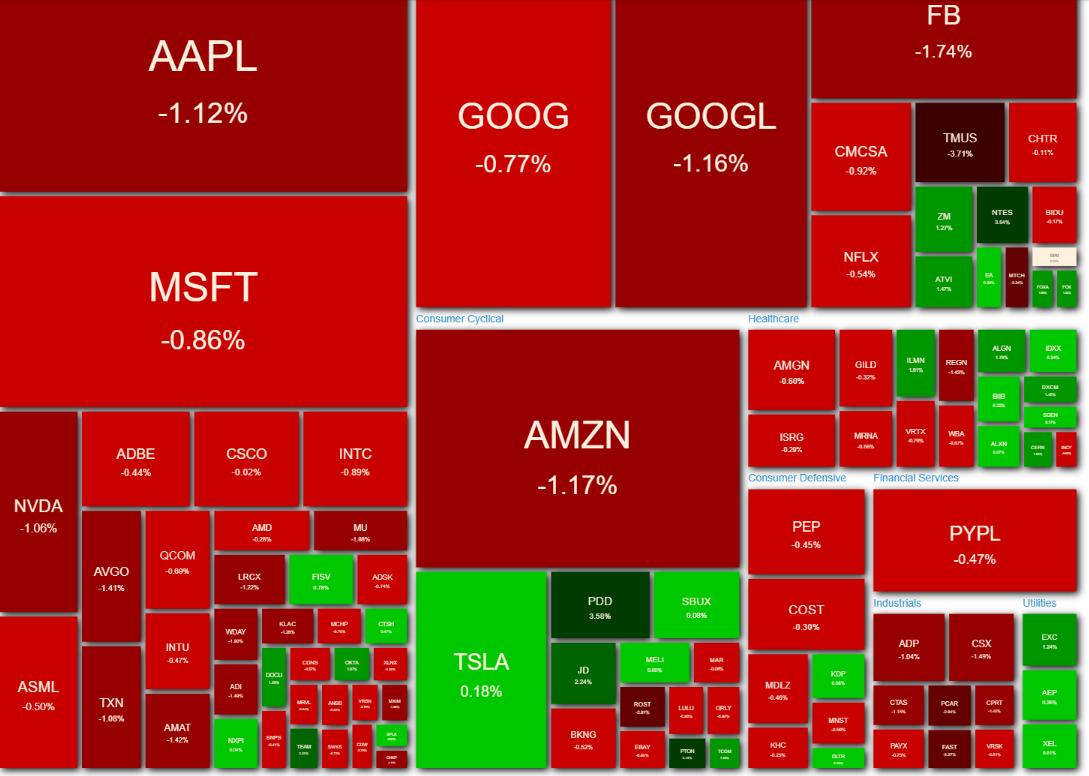 NASDAQ100 ヒートマップ2021年5月18日