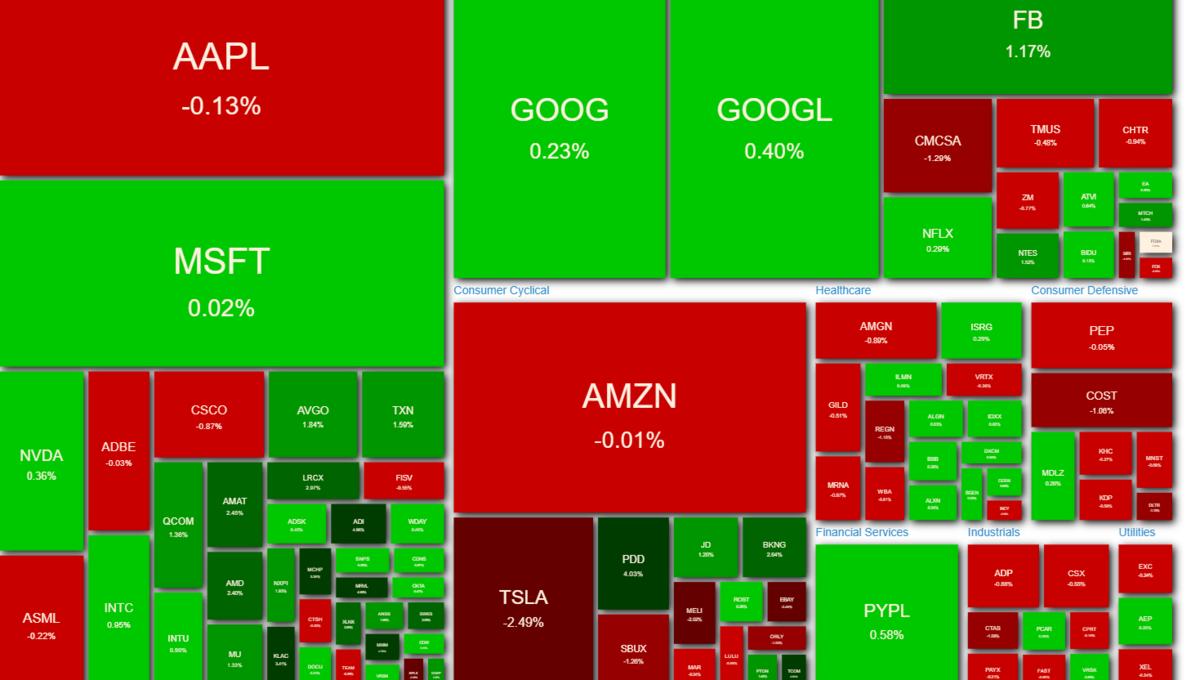 NASDAQ100 ヒートマップ2021年5月19日
