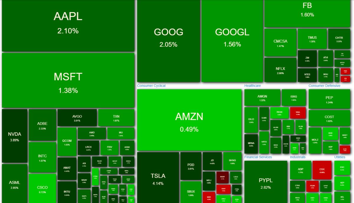 NASDAQ100 ヒートマップ2021年5月20日