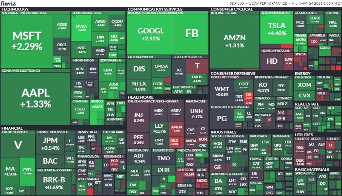 S&P500ヒートマップ2021年5月24日
