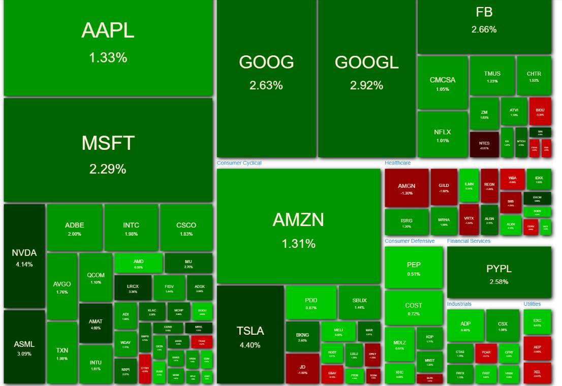 NASDAQ100 ヒートマップ2021年5月24日