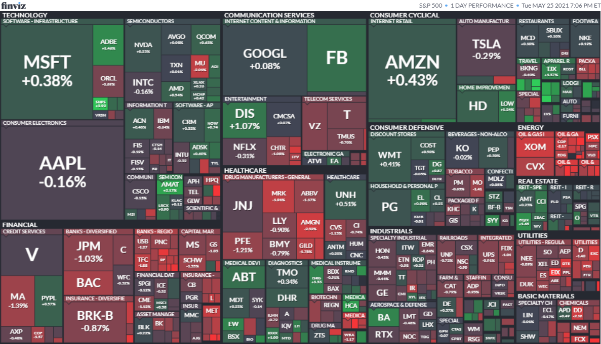 S&P500ヒートマップ2021年5月25日