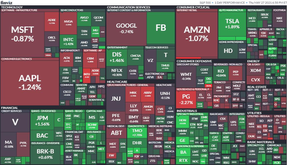 S&P500ヒートマップ2021年5月27日